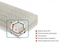 MATTRESS ECOLIFE ECO hypoallergenic anti-mite removable