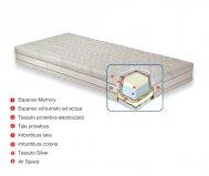 Materasso x-memory sfoderabile